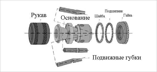 Схема зажима