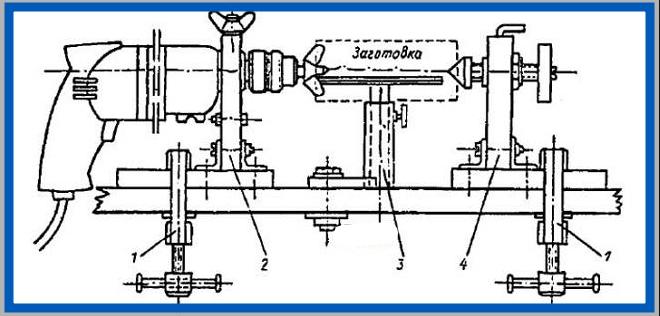 Схематичное представление механизма